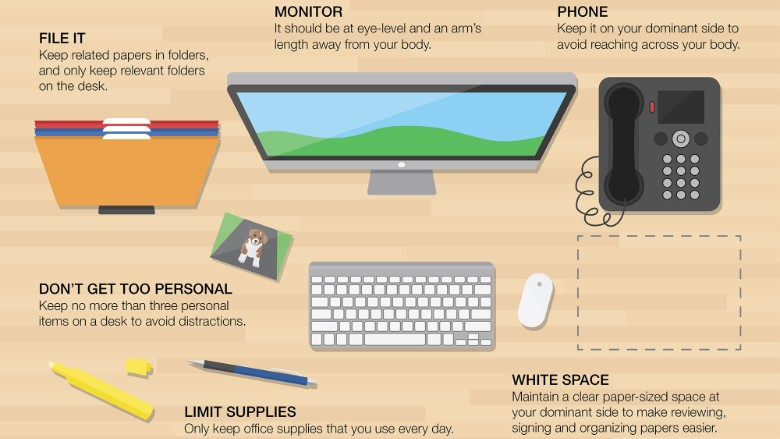 150129165925-desk-infographic-2-780x439 nj26Vz