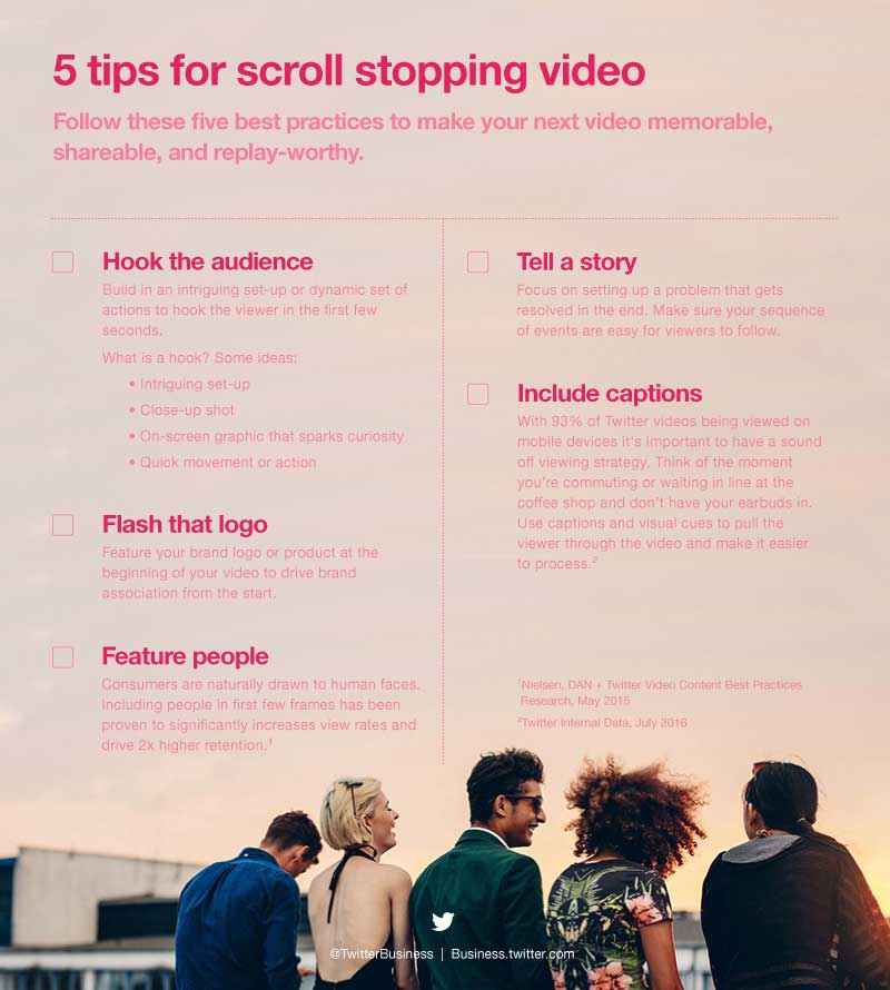 tweet video checklist oaPiRt
